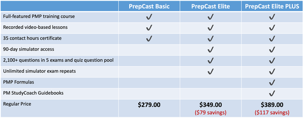 PM Prepcast coupon and offering for Sept 2021